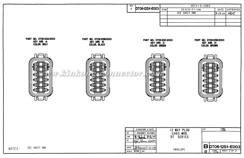 12 pole automotive connector dt06